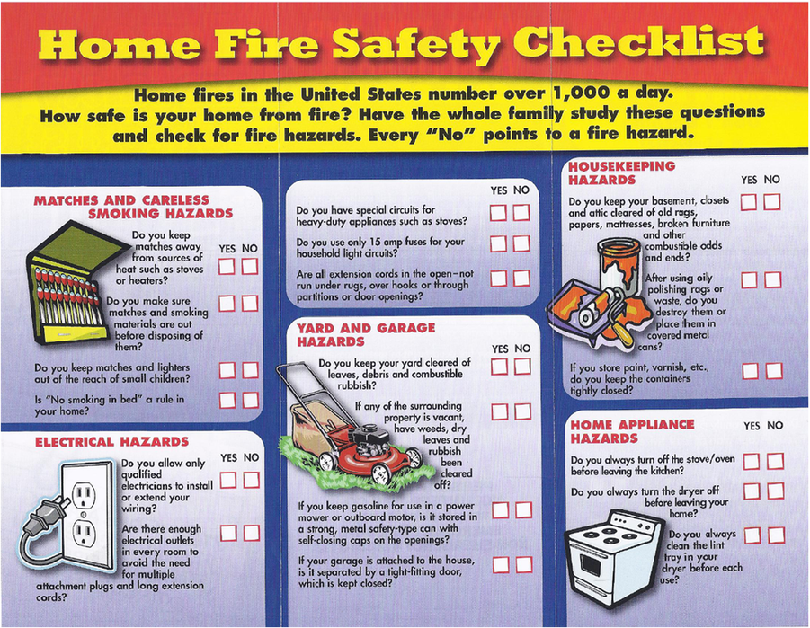 Ultimate list of fire safety checklists for Fire safety house